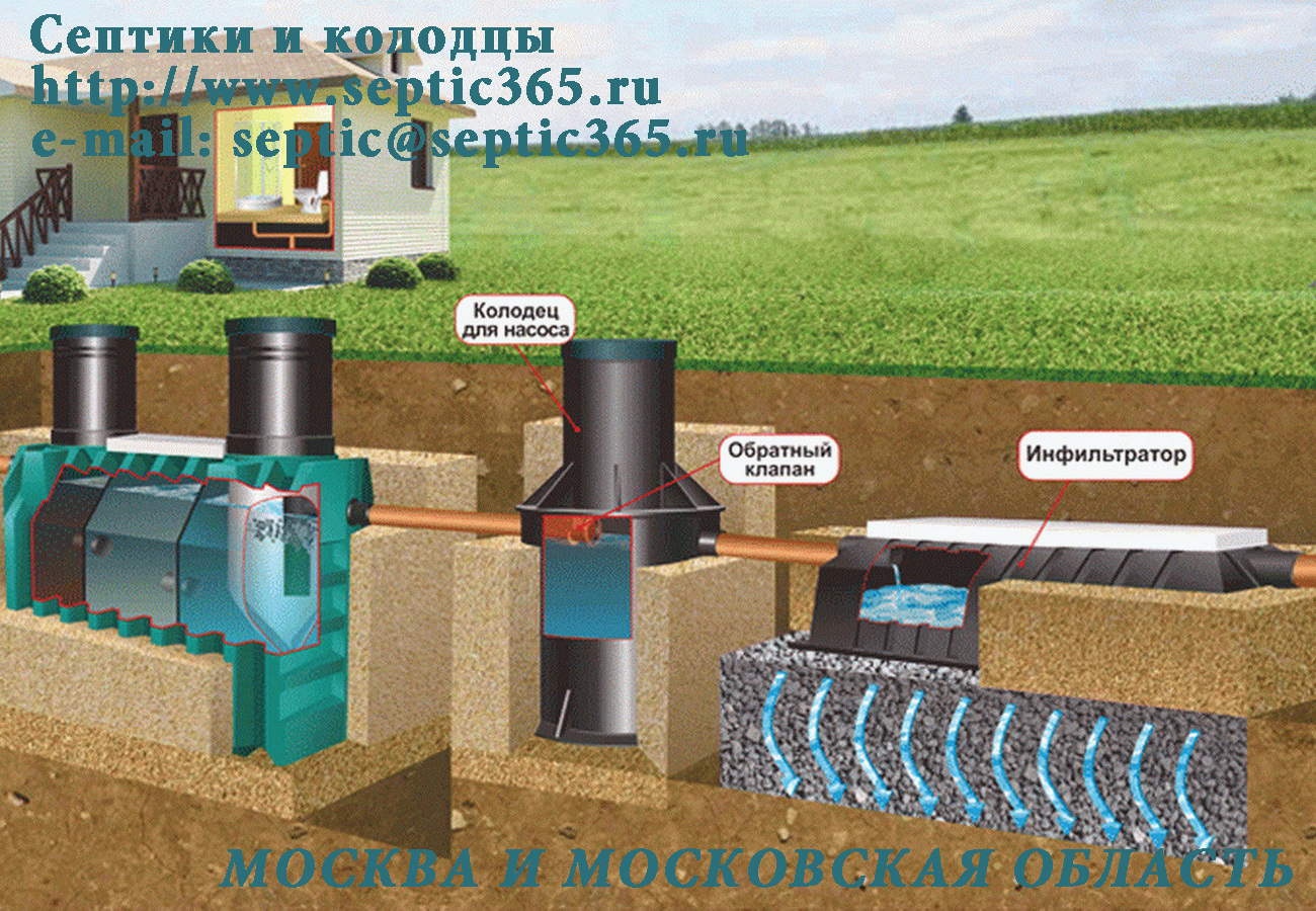 septic_tank_2