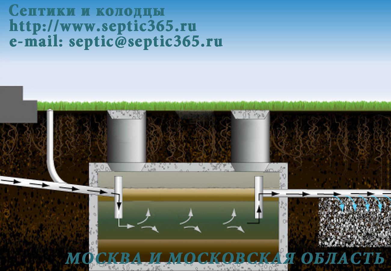 septic_tver_2