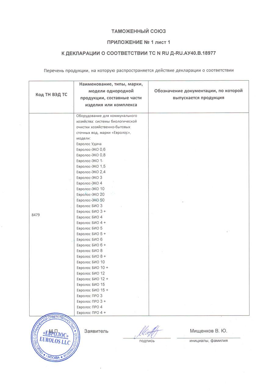 Евролос Декларация Таможенный Союз Приложение № 1 лист 1
