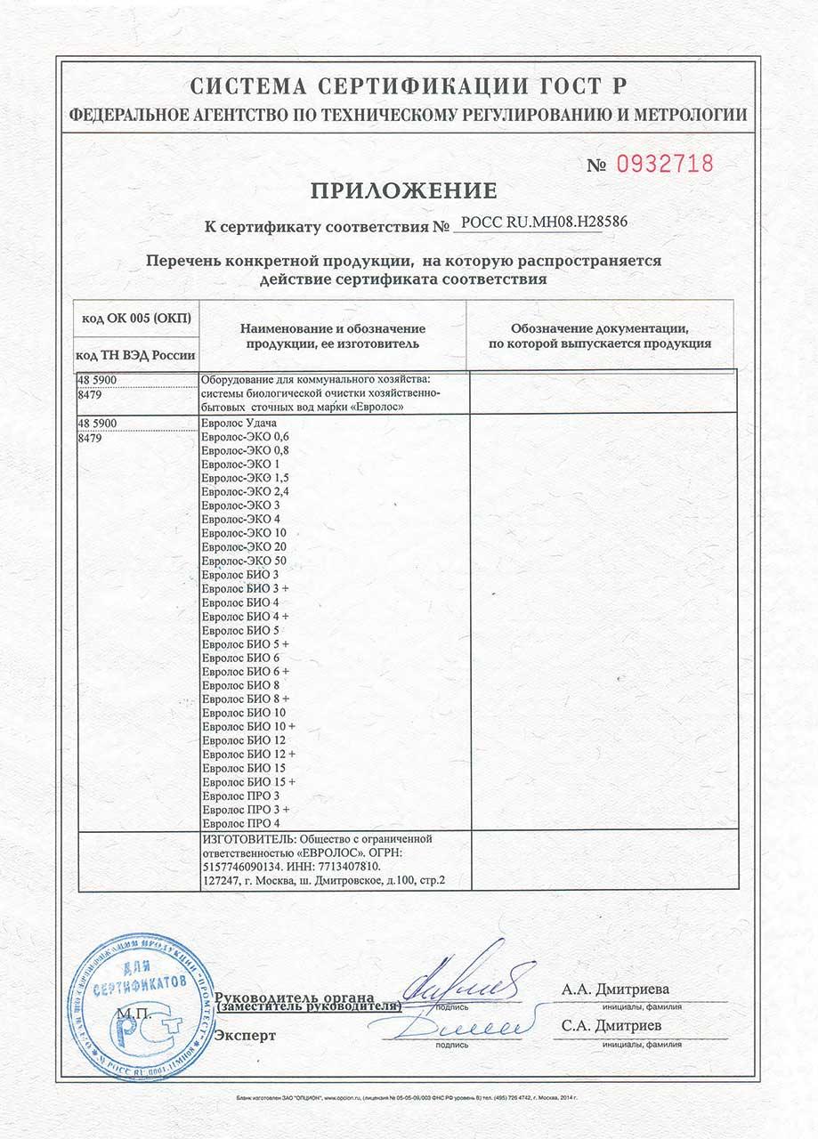 Евролос Сертификат Приложение №1
